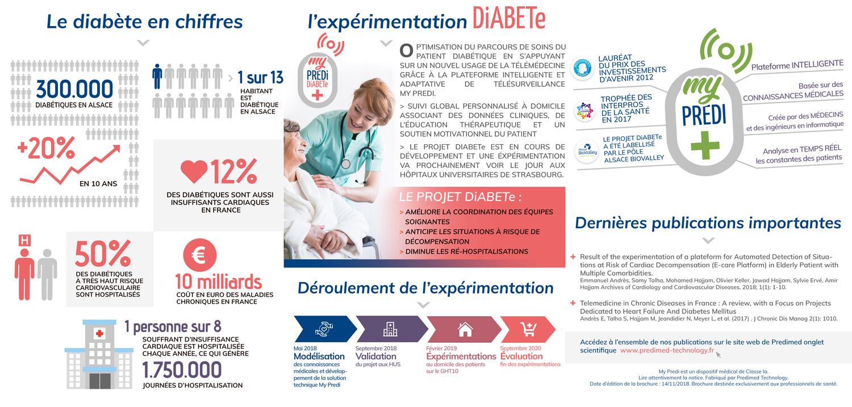 Plaquette entreprise télésurveillance médicale Diabete Verso